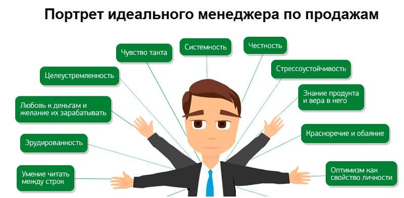Сколько получают специалисты на должности «менеджер по продажам»?
